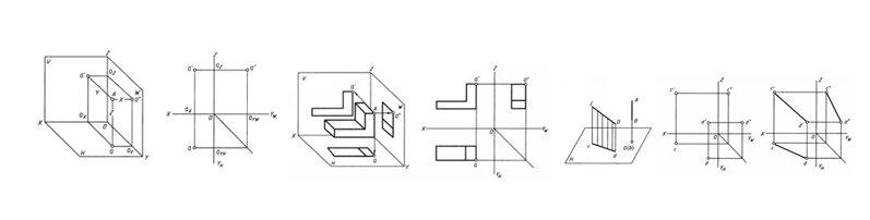 机械制图教学案例